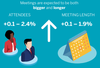Meetings trends