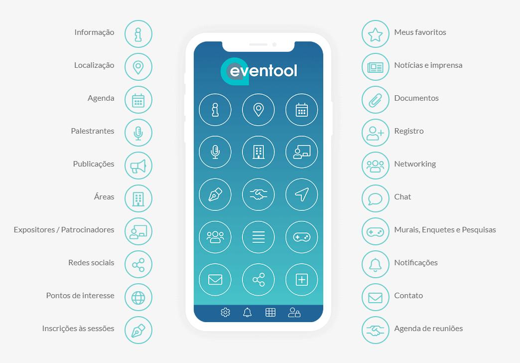 o melhor app eventos