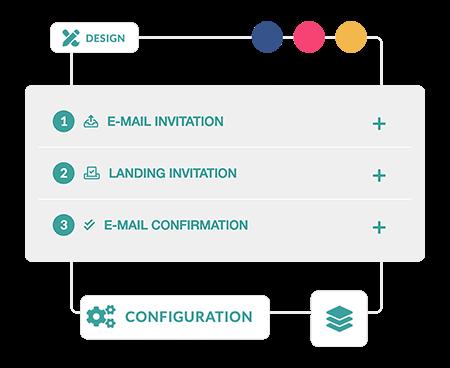 Mettez en valeur votre marque à chaque étape. Profitez d'outils de design faciles à utiliser et des templates flexibles pour configurer chaque détail.