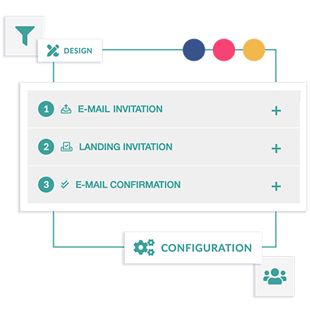 Design and configuration of invitations (describe image)